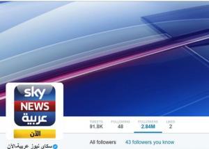 سكاي نيوز عربية، الأولى في الإمارات وأعلى تفاعل رقمي عربيا
