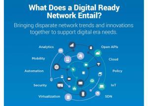 سيسكو توفر تقنيات افتراضية وأمنية جديدة تسرّع في التحول للشبكات الرقمية